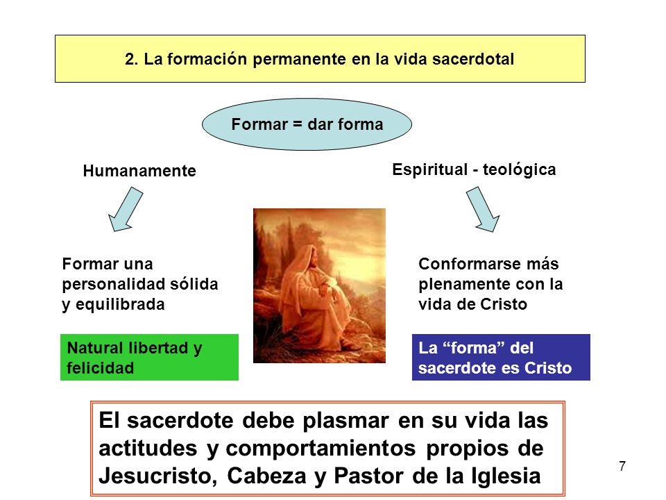 7 2. La formación permanente en la vida sacerdotal Formar = dar forma Humanamente Espiritual - teológica Formar una personalidad sólida y equilibrada
