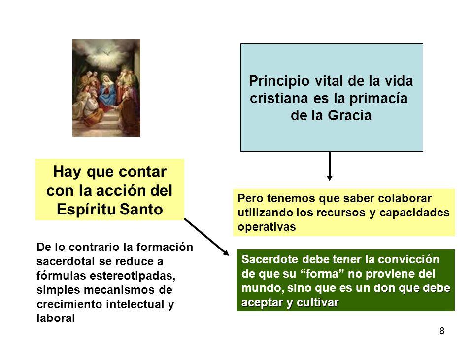 8 Hay que contar con la acción del Espíritu Santo De lo contrario la formación sacerdotal se reduce a fórmulas estereotipadas, simples mecanismos de c
