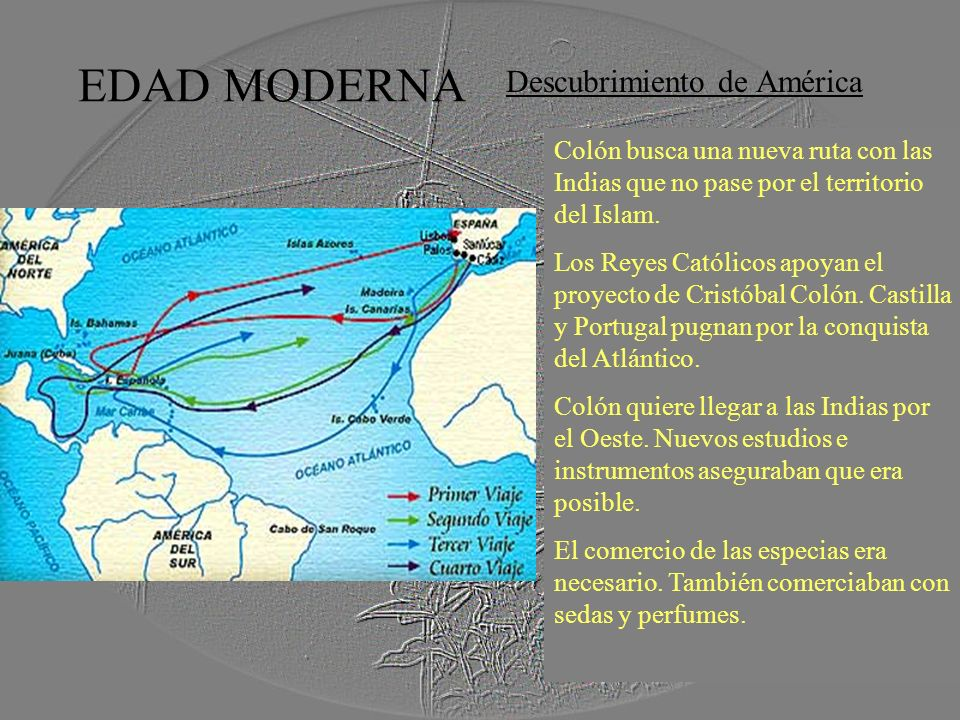 EDAD MODERNA Descubrimiento de América Colón busca una nueva ruta con las Indias que no pase por el territorio del Islam. Los Reyes Católicos apoyan e