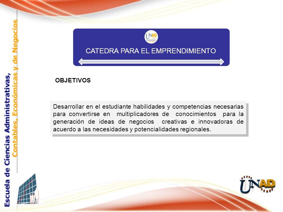 Estructura 1.GENERALIDADES 1.IDEA DE NEGOCIOS DIAGNÓSITICO Y ESTUDIO DE MERCADOS 3.