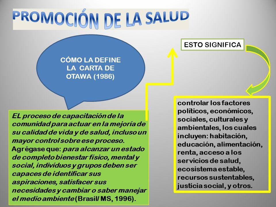 CÓMO LA DEFINE LA CARTA DE OTAWA (1986) EL proceso de capacitación de la comunidad para actuar en la mejoría de su calidad de vida y de salud, incluso