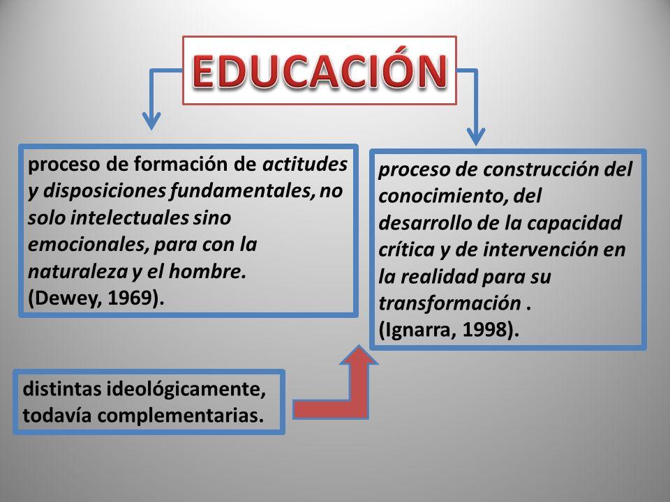 Es acción de educar, que se realiza a través del proceso de interacción dialógica entre los actores involucrados.
