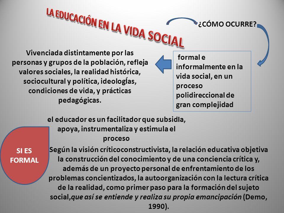 ¿CÓMO OCURRE? formal e informalmente en la vida social, en un proceso polidireccional de gran complejidad Vivenciada distintamente por las personas y
