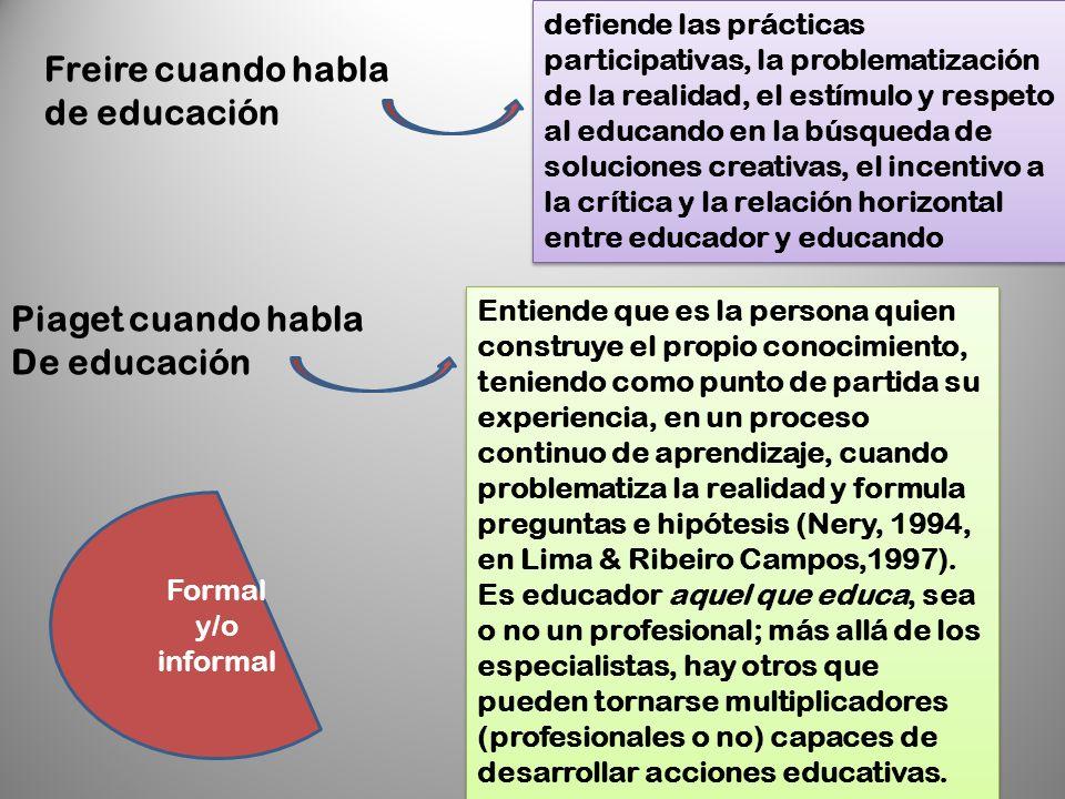 Freire cuando habla de educación defiende las prácticas participativas, la problematización de la realidad, el estímulo y respeto al educando en la bú