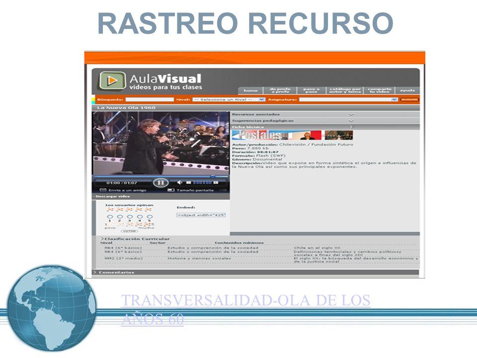 RASTREO RECURSO TRANSVERSALIDAD-OLA DE LOS AÑOS 60