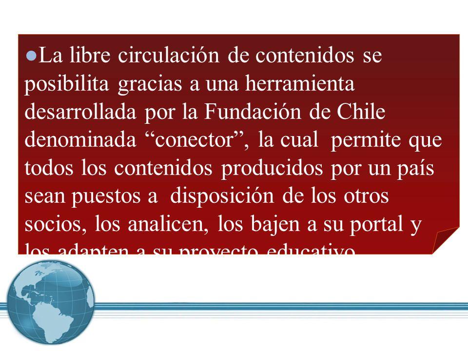 La libre circulación de contenidos se posibilita gracias a una herramienta desarrollada por la Fundación de Chile denominada conector, la cual permite que todos los contenidos producidos por un país sean puestos a disposición de los otros socios, los analicen, los bajen a su portal y los adapten a su proyecto educativo.
