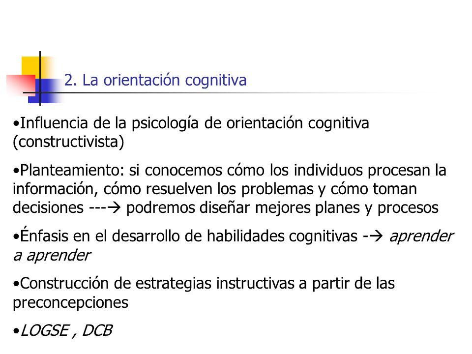 2. La orientación cognitiva Influencia de la psicología de orientación cognitiva (constructivista) Planteamiento: si conocemos cómo los individuos pro
