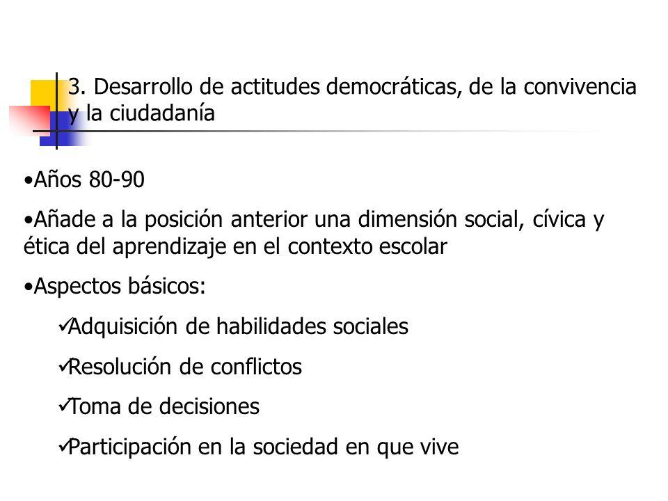 3. Desarrollo de actitudes democráticas, de la convivencia y la ciudadanía Años 80-90 Añade a la posición anterior una dimensión social, cívica y étic
