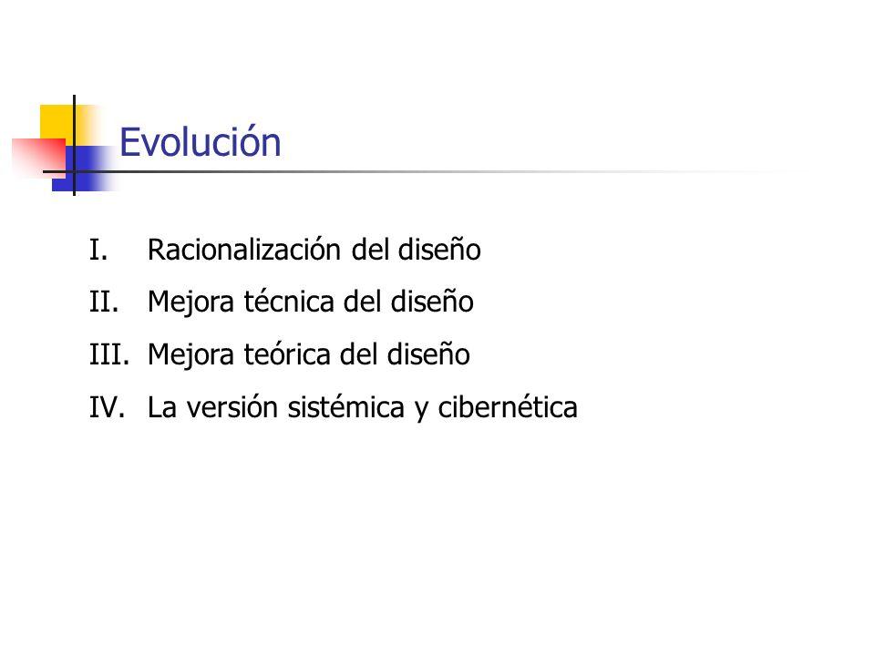 Evolución I.Racionalización del diseño II.Mejora técnica del diseño III.Mejora teórica del diseño IV.La versión sistémica y cibernética