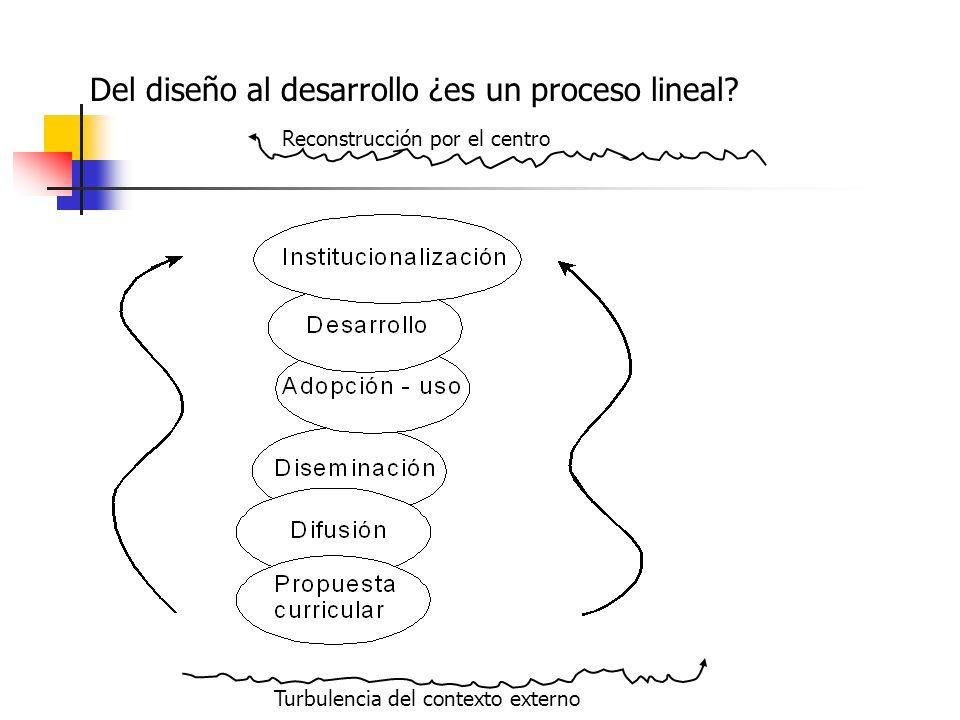 Del diseño al desarrollo ¿es un proceso lineal? Turbulencia del contexto externo Reconstrucción por el centro