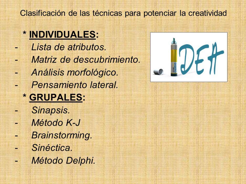 Clasificación de las técnicas para potenciar la creatividad * INDIVIDUALES: -Lista de atributos.