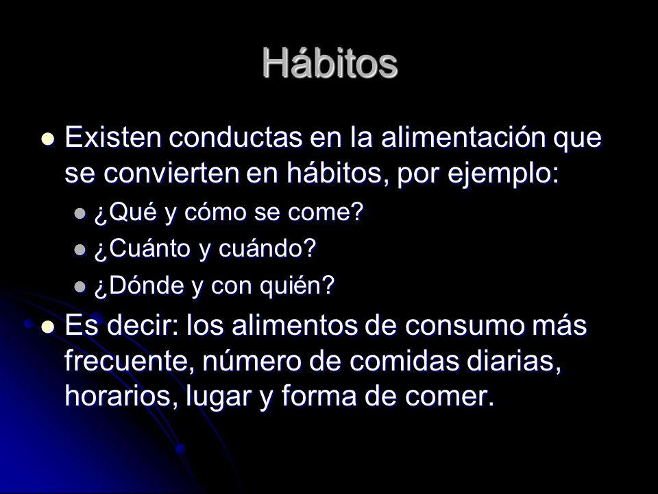 Hábitos Existen conductas en la alimentación que se convierten en hábitos, por ejemplo: Existen conductas en la alimentación que se convierten en hábitos, por ejemplo: ¿Qué y cómo se come.