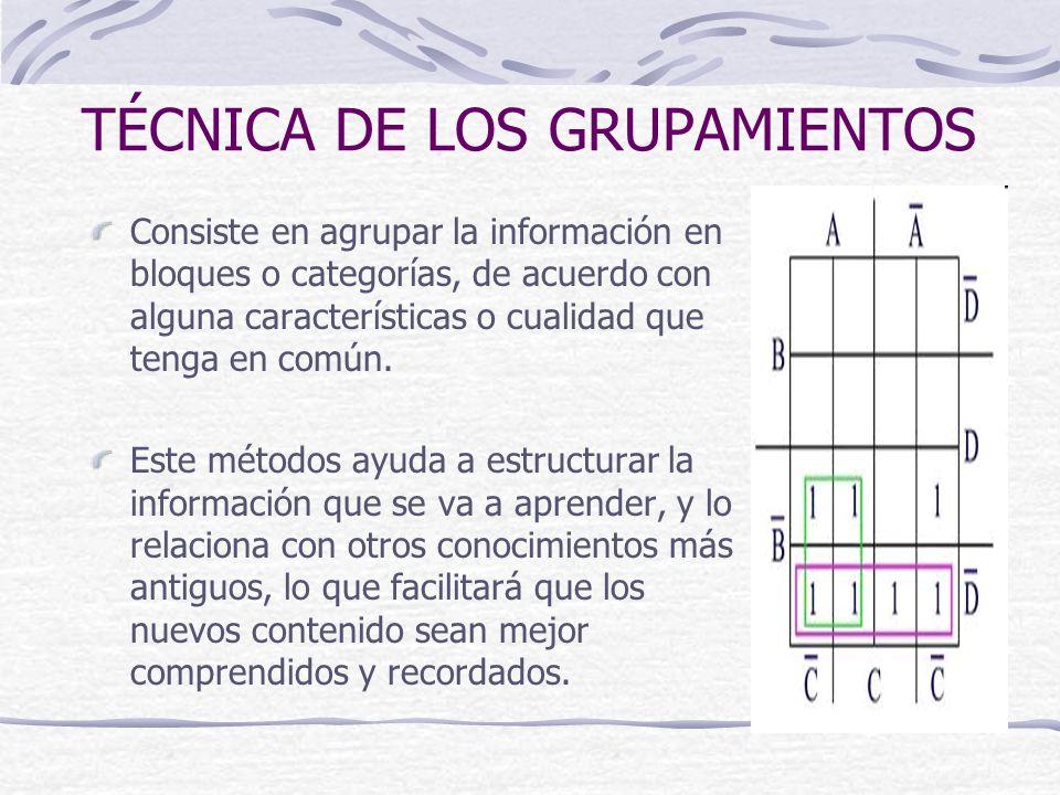 TÉCNICA DE LOS GRUPAMIENTOS Consiste en agrupar la información en bloques o categorías, de acuerdo con alguna características o cualidad que tenga en