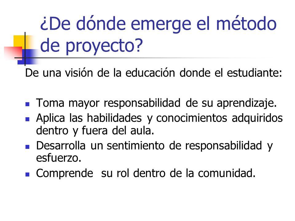 ¿De dónde emerge el método de proyecto? De una visión de la educación donde el estudiante: Toma mayor responsabilidad de su aprendizaje. Aplica las ha
