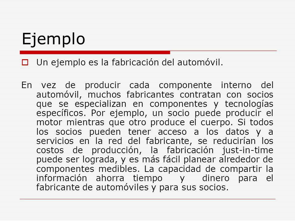 Ejemplo Un ejemplo es la fabricación del automóvil. En vez de producir cada componente interno del automóvil, muchos fabricantes contratan con socios