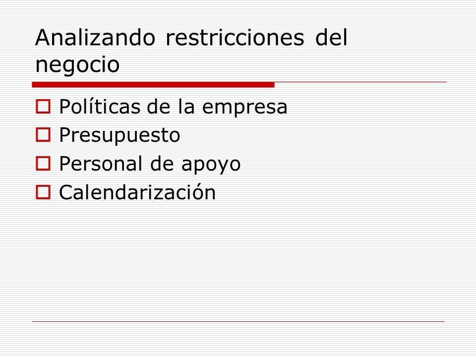 Analizando restricciones del negocio Políticas de la empresa Presupuesto Personal de apoyo Calendarización