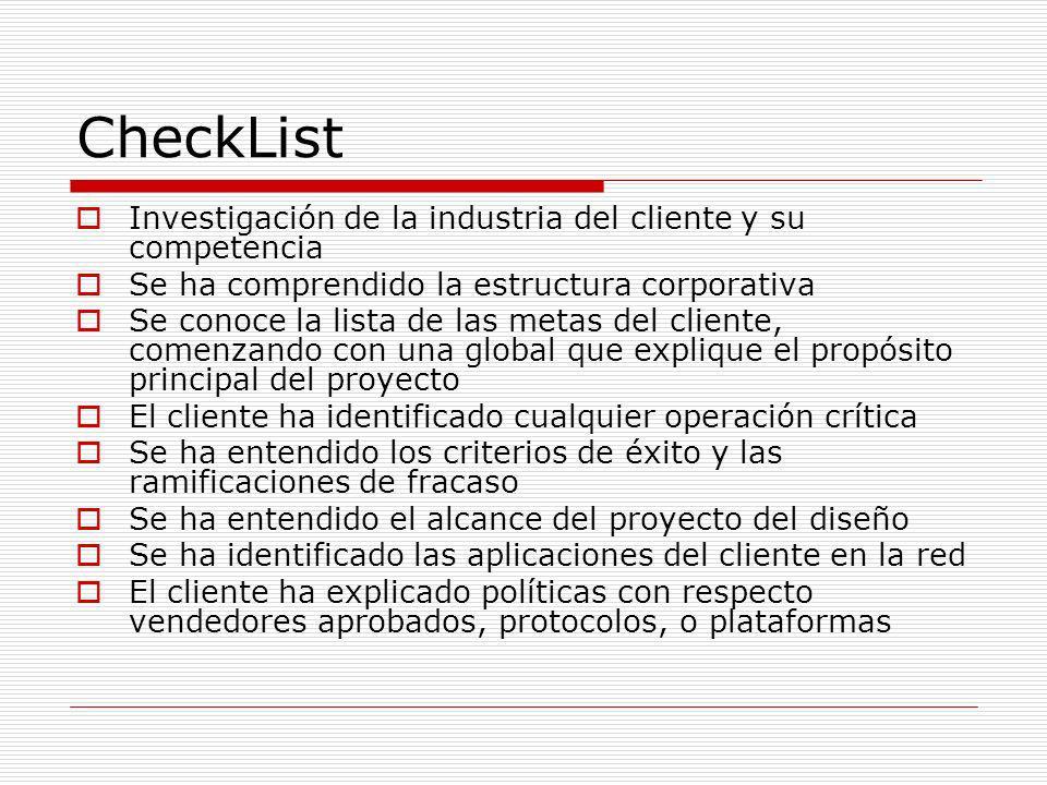 CheckList Investigación de la industria del cliente y su competencia Se ha comprendido la estructura corporativa Se conoce la lista de las metas del c