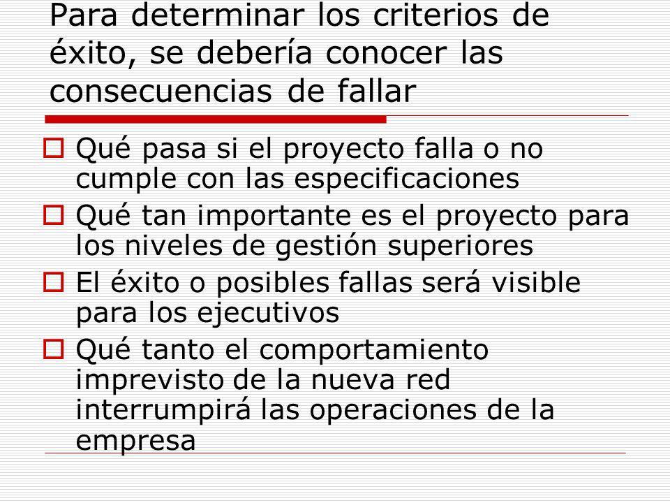 Para determinar los criterios de éxito, se debería conocer las consecuencias de fallar Qué pasa si el proyecto falla o no cumple con las especificacio