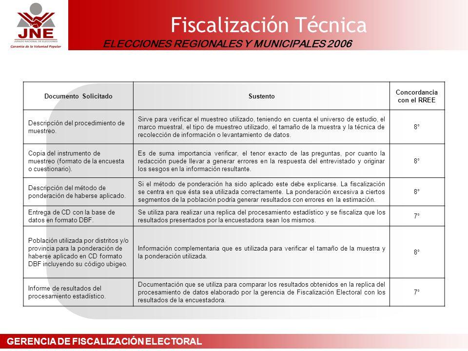 ELECCIONES REGIONALES Y MUNICIPALES 2006 GERENCIA DE FISCALIZACIÓN ELECTORAL Fiscalización Técnica Documento SolicitadoSustento Concordancia con el RREE Descripción del procedimiento de muestreo.