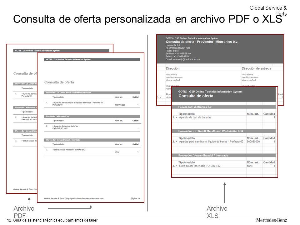 Global Service & Parts Guía de asistencia técnica equipamientos de taller12 Consulta de oferta personalizada en archivo PDF o XLS Archivo XLS Archivo PDF