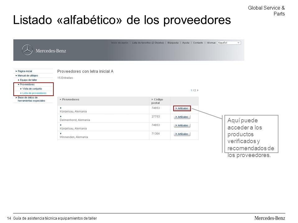 Global Service & Parts Guía de asistencia técnica equipamientos de taller14 Listado «alfabético» de los proveedores Aquí puede acceder a los productos verificados y recomendados de los proveedores.