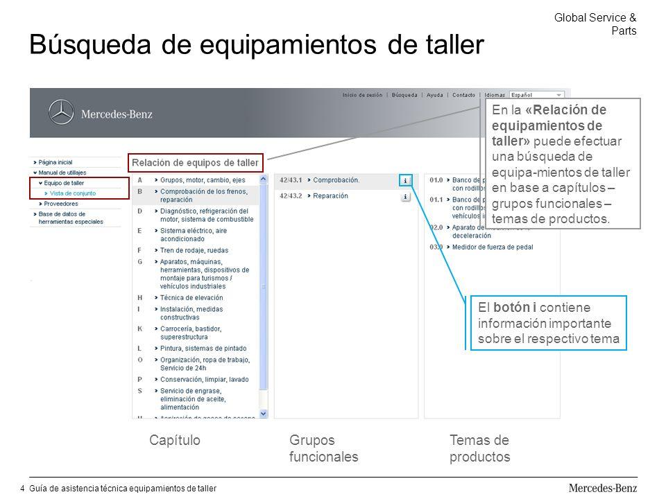 Global Service & Parts Guía de asistencia técnica equipamientos de taller15 Función de búsqueda de objetos de taller Introduzca una palabra clave discrecional en el campo «Término de búsqueda» para iniciar la búsqueda.