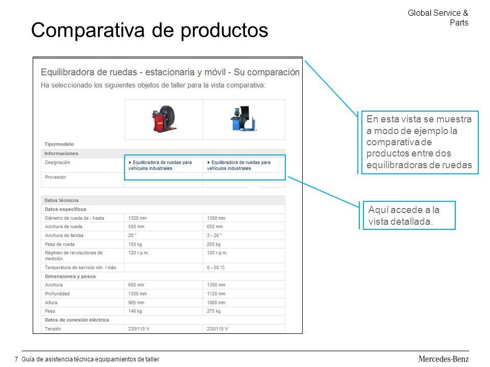 Global Service & Parts Guía de asistencia técnica equipamientos de taller7 Comparativa de productos En esta vista se muestra a modo de ejemplo la comparativa de productos entre dos equilibradoras de ruedas Aquí accede a la vista detallada.