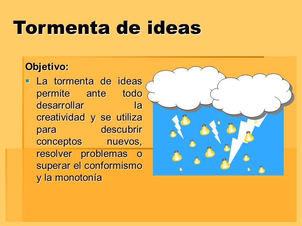 Tormenta de ideas Objetivo: La tormenta de ideas permite ante todo desarrollar la creatividad y se utiliza para descubrir conceptos nuevos, resolver problemas o superar el conformismo y la monotonía La tormenta de ideas permite ante todo desarrollar la creatividad y se utiliza para descubrir conceptos nuevos, resolver problemas o superar el conformismo y la monotonía