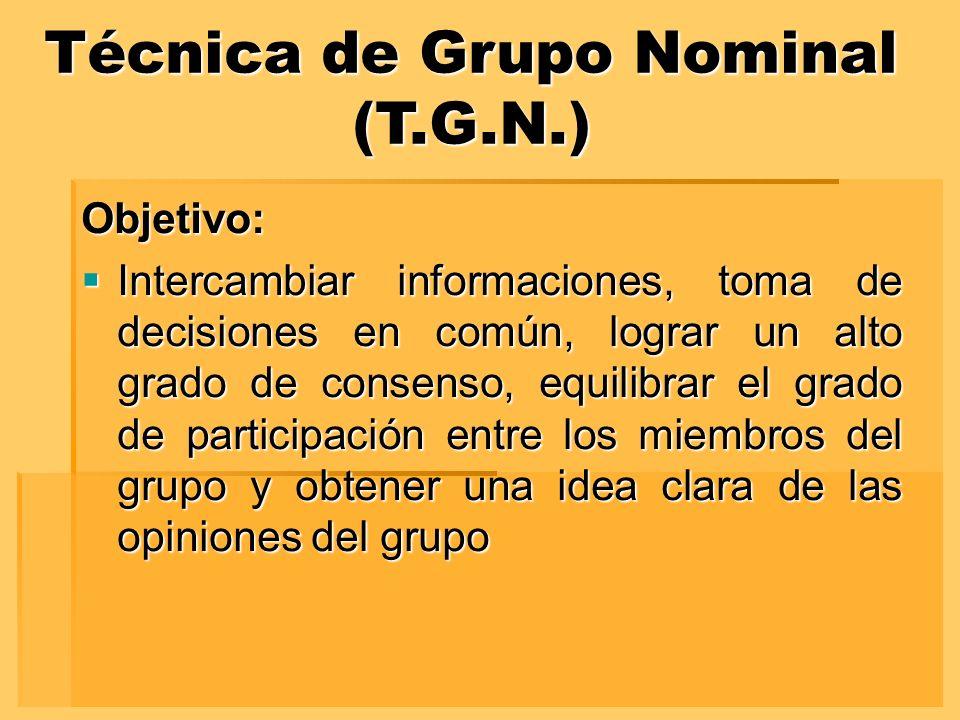 Técnica de Grupo Nominal (T.G.N.) Objetivo: Intercambiar informaciones, toma de decisiones en común, lograr un alto grado de consenso, equilibrar el g