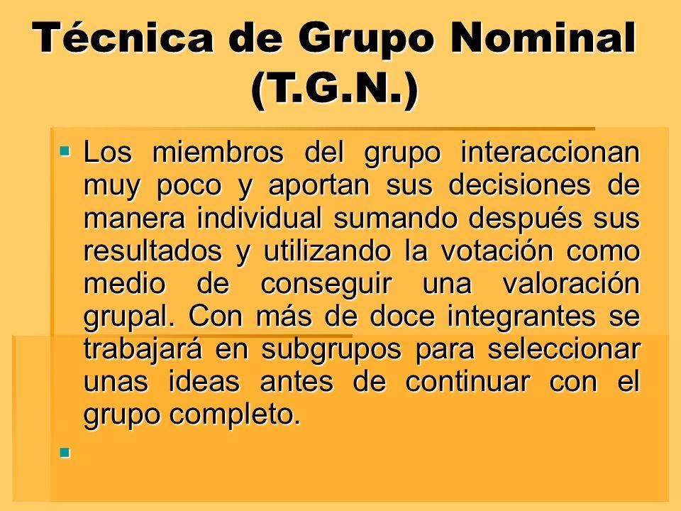 Técnica de Grupo Nominal (T.G.N.) Los miembros del grupo interaccionan muy poco y aportan sus decisiones de manera individual sumando después sus resultados y utilizando la votación como medio de conseguir una valoración grupal.
