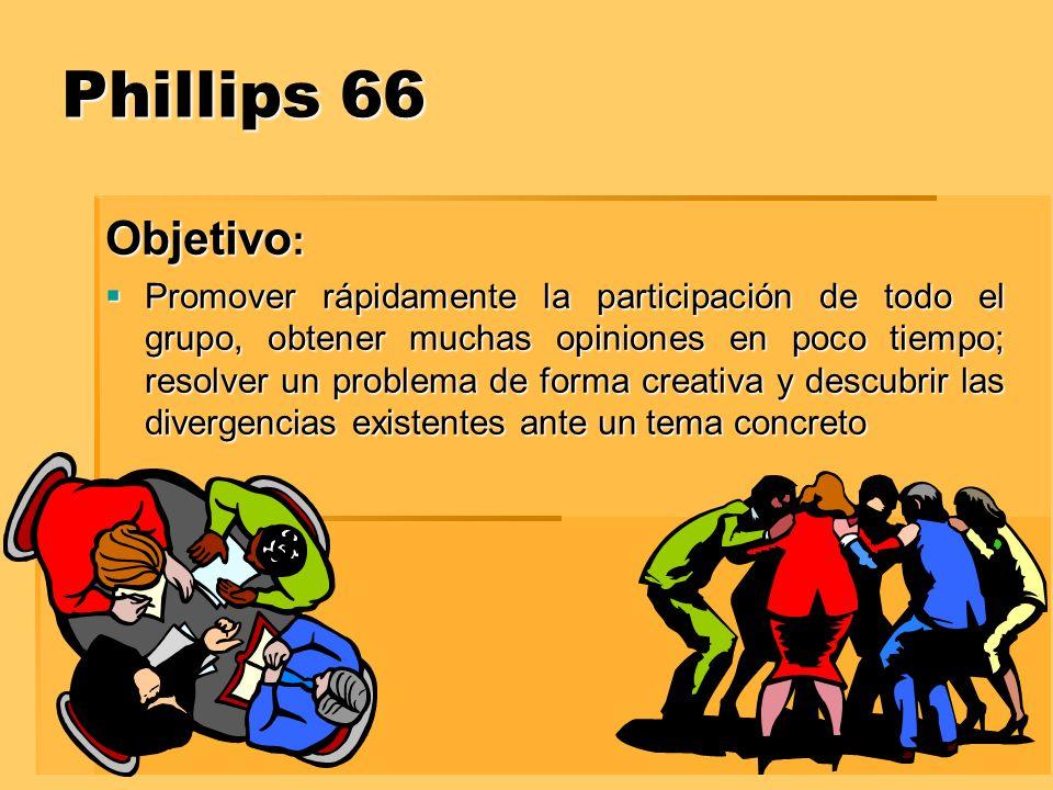 Phillips 66 Objetivo : Promover rápidamente la participación de todo el grupo, obtener muchas opiniones en poco tiempo; resolver un problema de forma