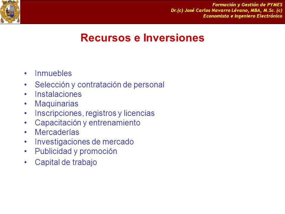 Formación y Gestión de PYMES Dr.(c) José Carlos Navarro Lévano, MBA, M.Sc. (c) Economista e Ingeniero Electrónico Recursos e Inversiones Inmuebles Sel