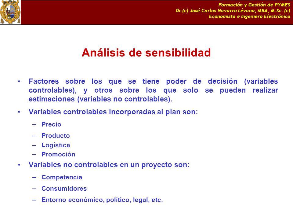 Formación y Gestión de PYMES Dr.(c) José Carlos Navarro Lévano, MBA, M.Sc. (c) Economista e Ingeniero Electrónico Análisis de sensibilidad Factores so