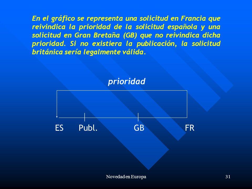 Novedad en Europa31 En el gráfico se representa una solicitud en Francia que reivindica la prioridad de la solicitud española y una solicitud en Gran Bretaña (GB) que no reivindica dicha prioridad.