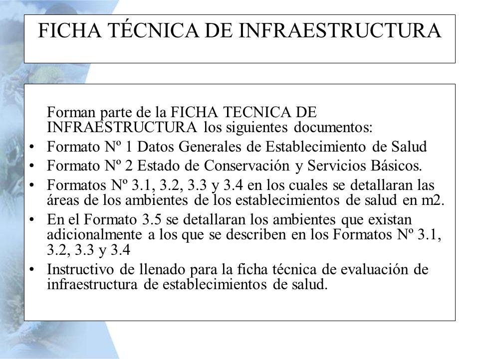 FICHA TÉCNICA DE INFRAESTRUCTURA Forman parte de la FICHA TECNICA DE INFRAESTRUCTURA los siguientes documentos: Formato Nº 1 Datos Generales de Establ
