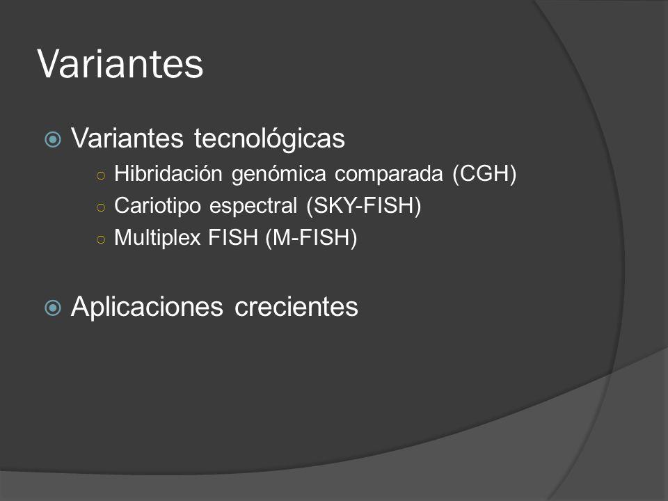 Variantes Variantes tecnológicas Hibridación genómica comparada (CGH) Cariotipo espectral (SKY-FISH) Multiplex FISH (M-FISH) Aplicaciones crecientes
