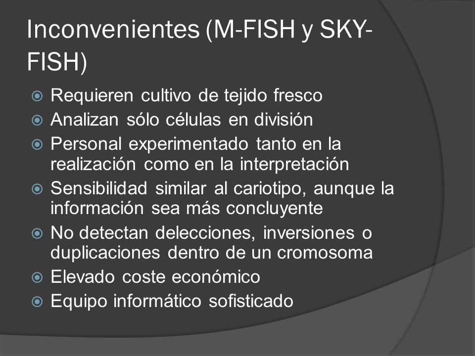 Inconvenientes (M-FISH y SKY- FISH) Requieren cultivo de tejido fresco Analizan sólo células en división Personal experimentado tanto en la realizació