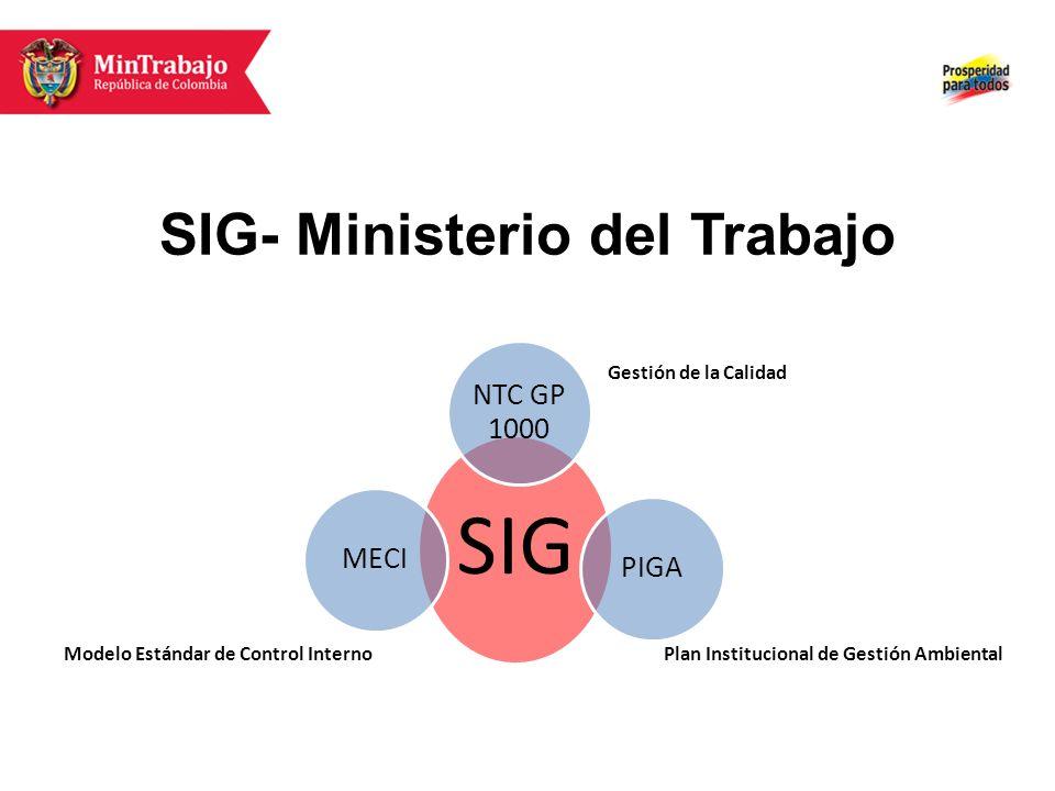 SIG- Ministerio del Trabajo Gestión de la Calidad SIG NTC GP 1000 PIGAMECI Modelo Estándar de Control InternoPlan Institucional de Gestión Ambiental