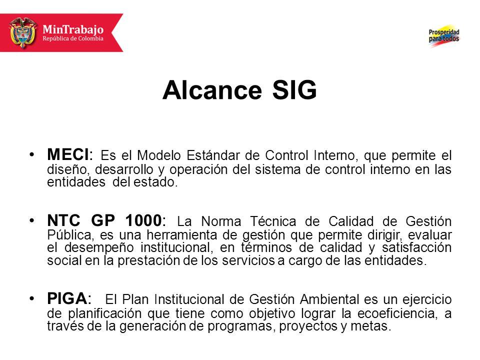 Alcance SIG MECI: Es el Modelo Estándar de Control Interno, que permite el diseño, desarrollo y operación del sistema de control interno en las entida