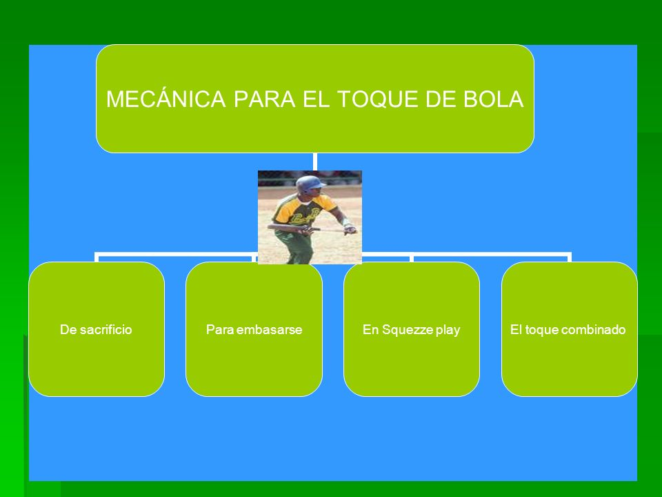 MECÁNICA PARA EL TOQUE DE BOLA De sacrificioPara embasarseEn Squezze play El toque combinado