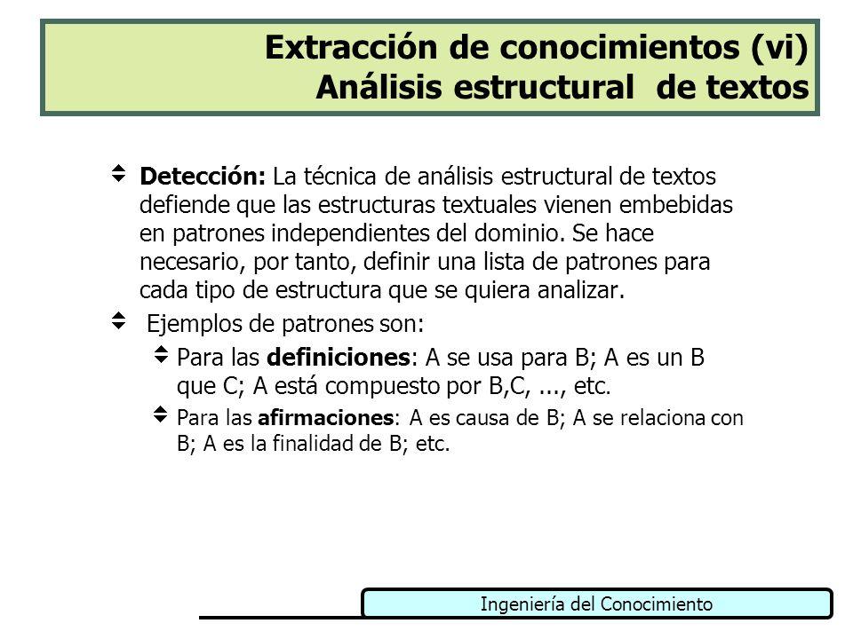 Ingeniería del Conocimiento Extracción de conocimientos (vi) Análisis estructural de textos Detección: La técnica de análisis estructural de textos de