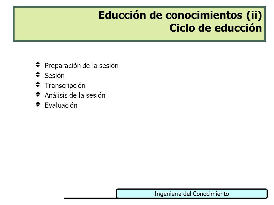 Ingeniería del Conocimiento Educción de conocimientos (ii) Ciclo de educción Preparación de la sesión Sesión Transcripción Análisis de la sesión Evalu