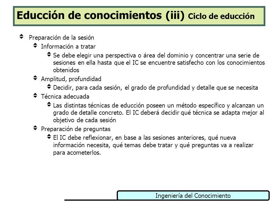 Ingeniería del Conocimiento Educción de conocimientos (iii) Ciclo de educción Preparación de la sesión Información a tratar Se debe elegir una perspec