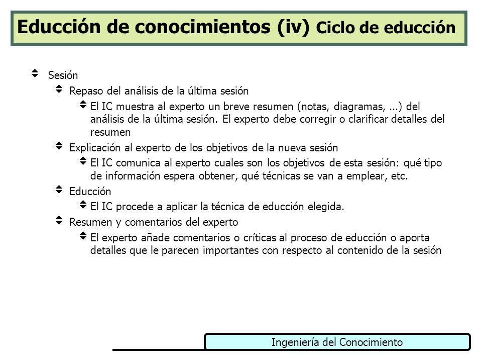 Ingeniería del Conocimiento Educción de conocimientos (iv) Ciclo de educción Sesión Repaso del análisis de la última sesión El IC muestra al experto u