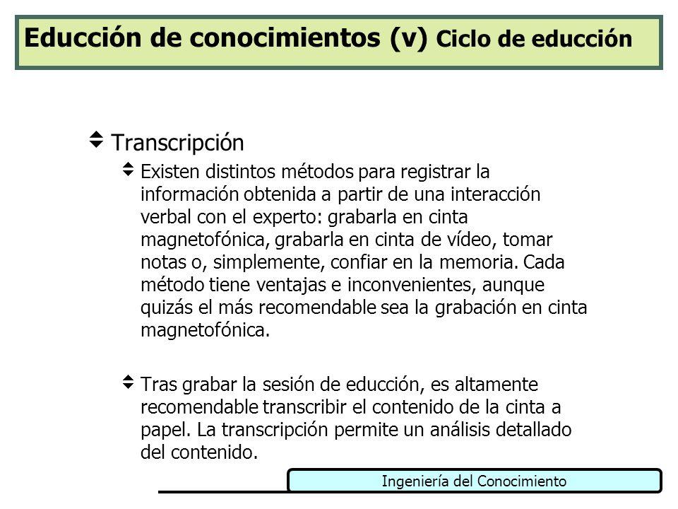 Ingeniería del Conocimiento Educción de conocimientos (v) Ciclo de educción Transcripción Existen distintos métodos para registrar la información obte