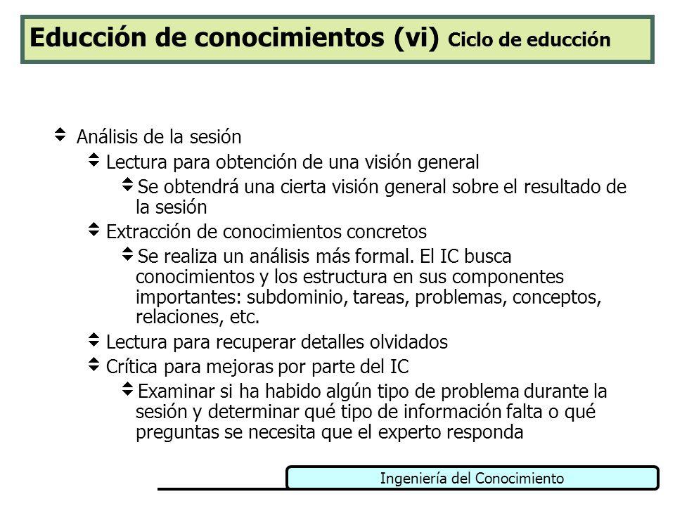 Ingeniería del Conocimiento Educción de conocimientos (vi) Ciclo de educción Análisis de la sesión Lectura para obtención de una visión general Se obt