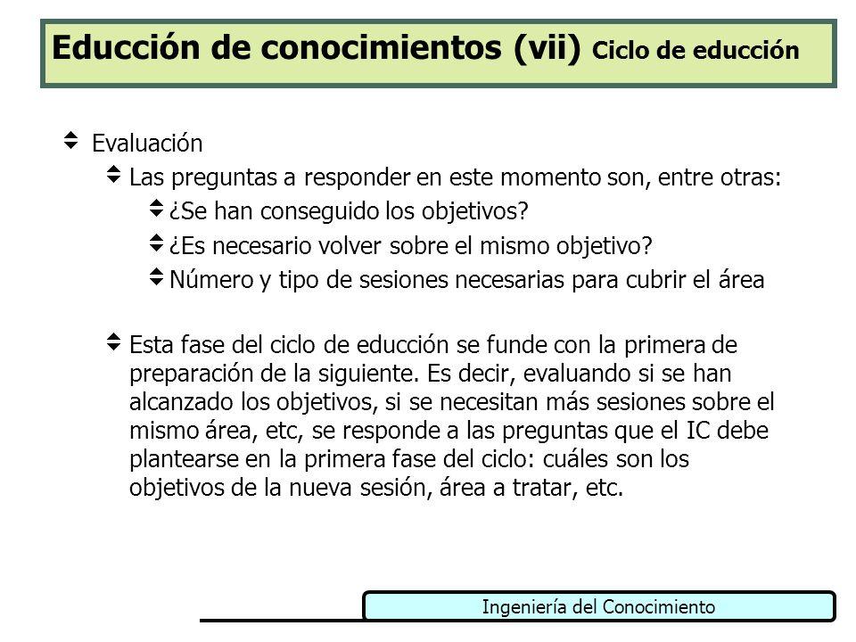 Ingeniería del Conocimiento Educción de conocimientos (vii) Ciclo de educción Evaluación Las preguntas a responder en este momento son, entre otras: ¿