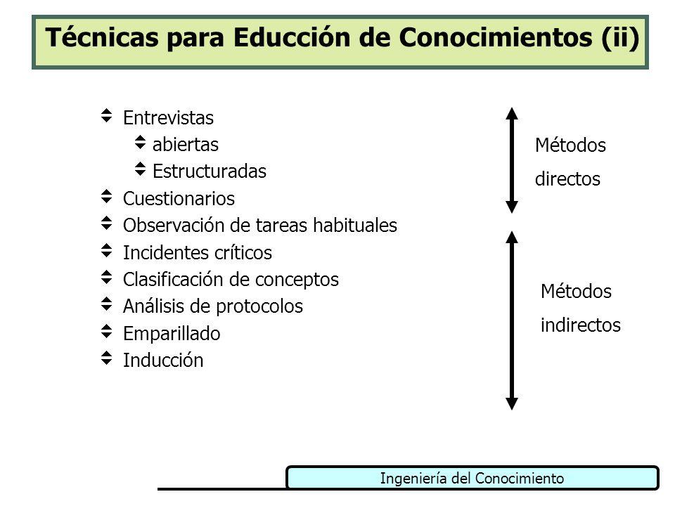 Ingeniería del Conocimiento Técnicas para Educción de Conocimientos (ii) Entrevistas abiertas Estructuradas Cuestionarios Observación de tareas habitu