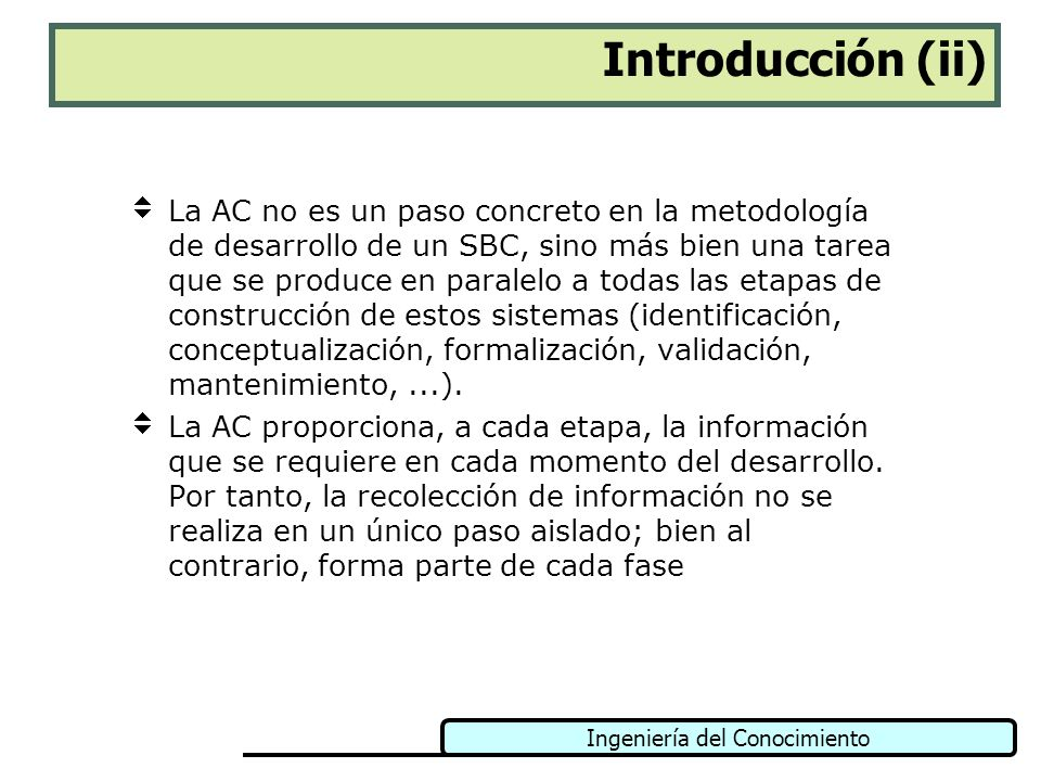 Ingeniería del Conocimiento Educción de conocimientos (iv) Ciclo de educción Sesión Repaso del análisis de la última sesión El IC muestra al experto un breve resumen (notas, diagramas,...) del análisis de la última sesión.