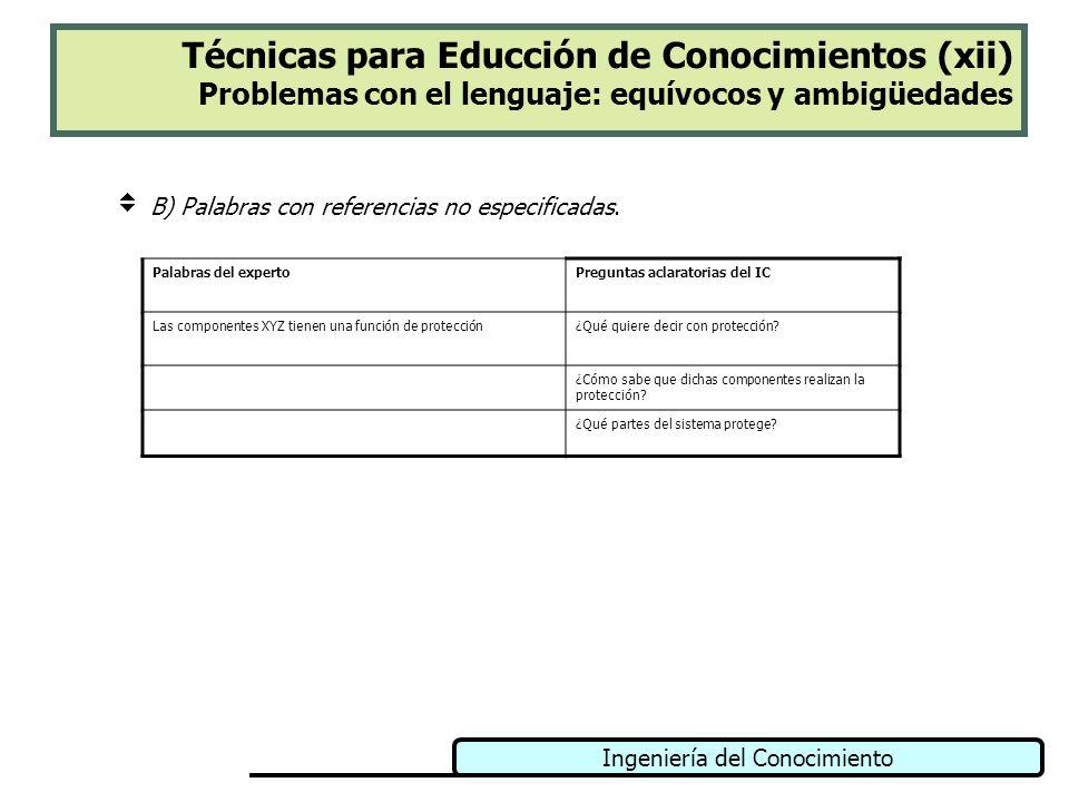 Ingeniería del Conocimiento Técnicas para Educción de Conocimientos (xii) Problemas con el lenguaje: equívocos y ambigüedades B) Palabras con referenc